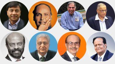 Entrepreneurs-in-India